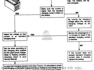 Yamaha XJ600S XJ600SC SECA II 1998 (W) USA CALIFORNIA parts lists and schematics