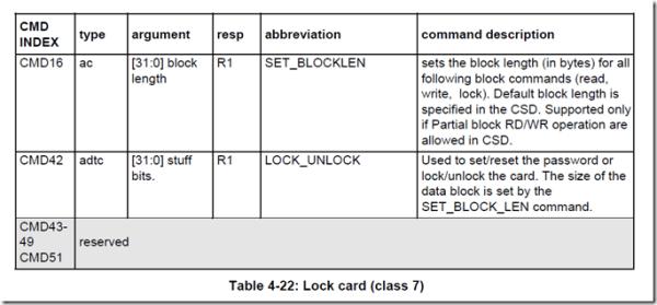 SD卡命令表class7