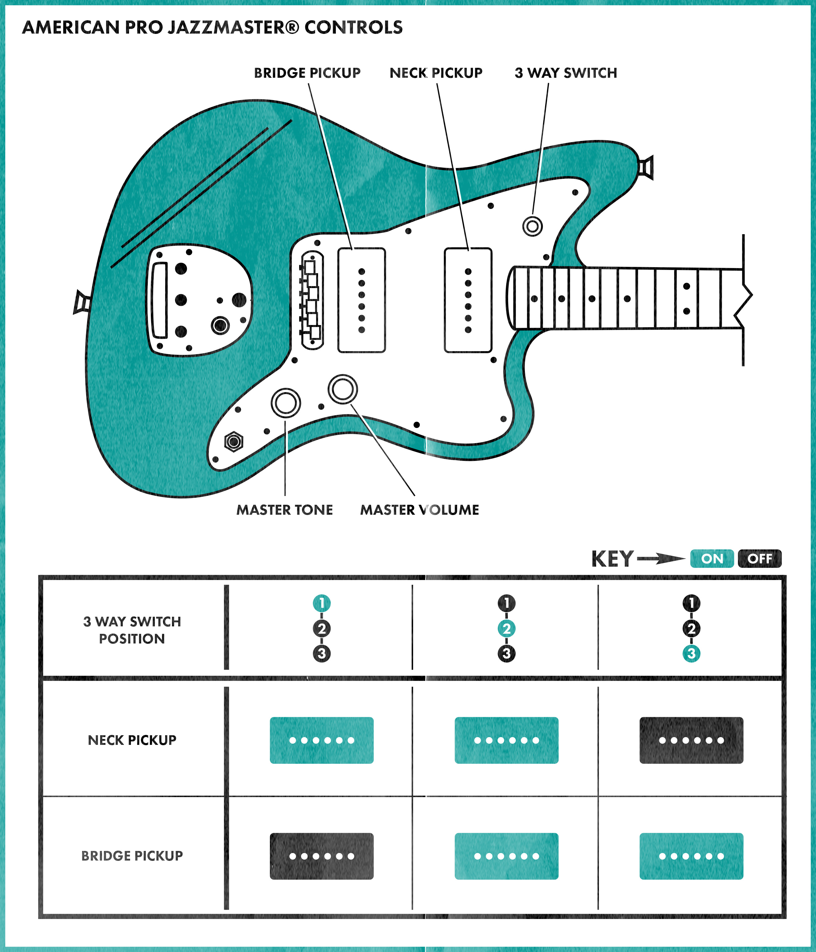 16349 jazzmaster diagram1 v2?resize\\\\\\\\\\\\\\\=665%2C776\\\\\\\\\\\\\\\&ssl\\\\\\\\\\\\\\\=1 jaguar xk120 wiring diagram jaguar wiring diagrams fender jaguar wiring diagram at bayanpartner.co