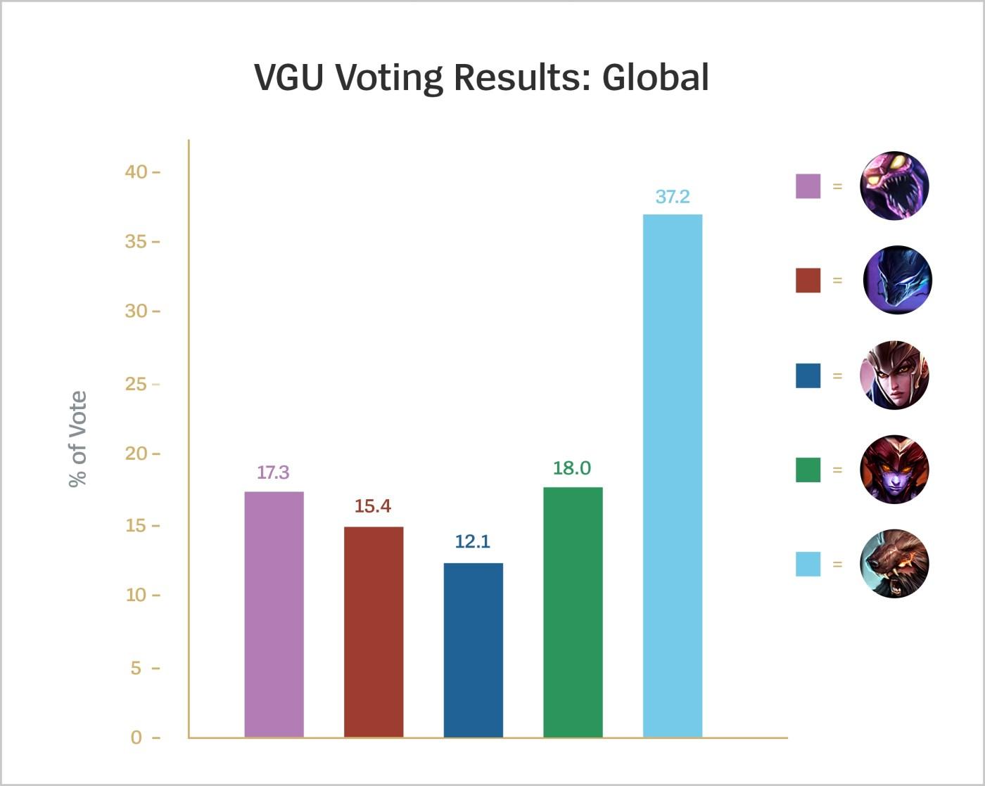 2-1-21_VGU_Results.jpg