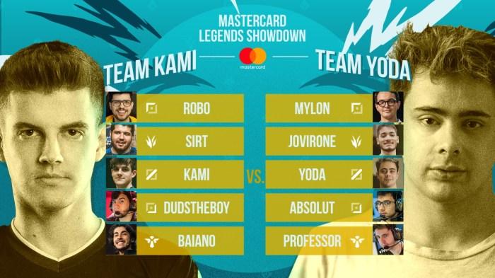 League of Legends – Riot Games Brasil e Mastercard se unem no combate à COVID-19