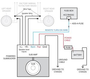 Amplifier Wiring Diagrams: How to Add an Amplifier to Your Car Audio System