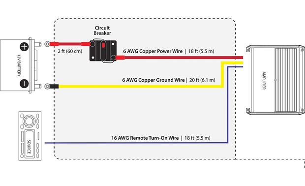 Jl Audio Marine Amp Wiring Kit 20 Feet 6 Gauge Amplifier