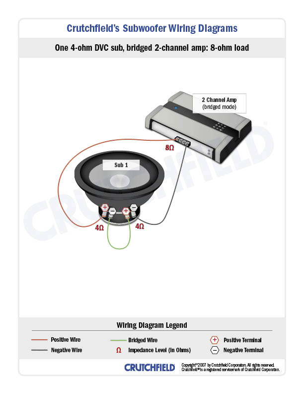 wiring diagram car stereo system wiring diagram hot car stereo wiring for great audio system