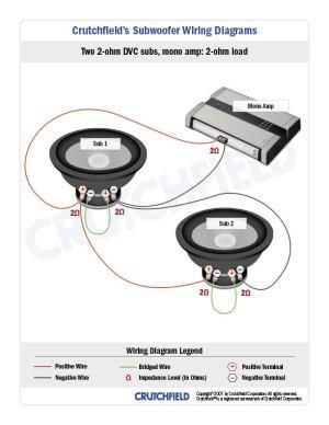 Car Amplifiers FAQ