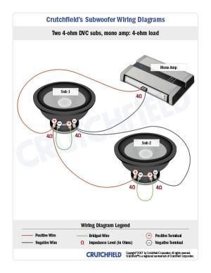 How to Bridge Subwoofers: 13 Steps (with Pictures)