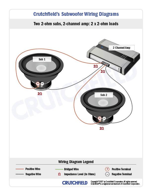 single voice coil wiring diagram wiring diagram subwoofer wiring diagrams one 6 ohm dual voice coil dvc speaker