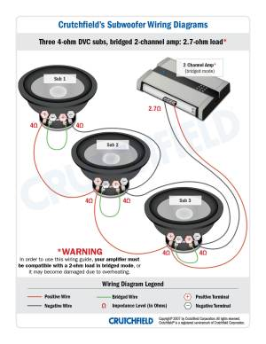 Subwoofer Wiring Diagrams