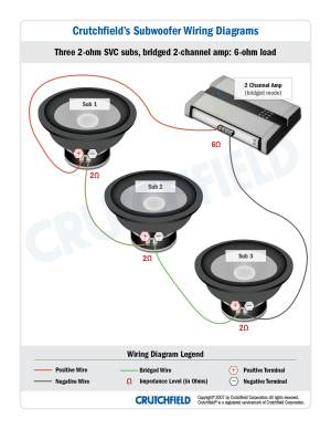 Subwoofer Wiring Diagrams