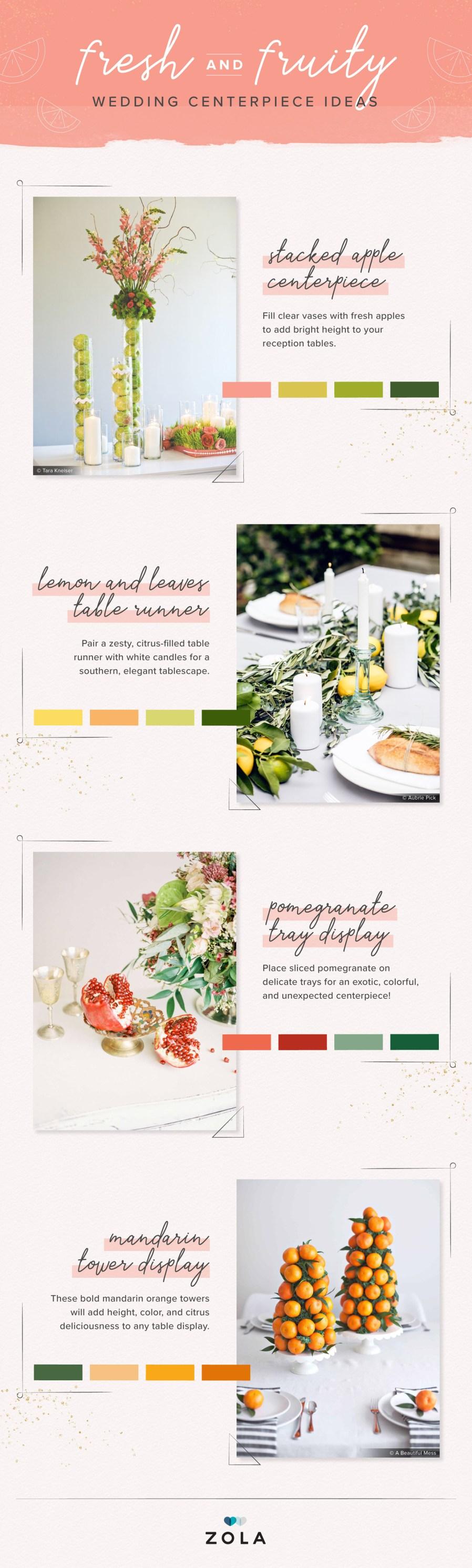 Fresh and Fruity Wedding Centerpiece Ideas