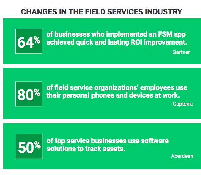 infographic about changes in the field services industry