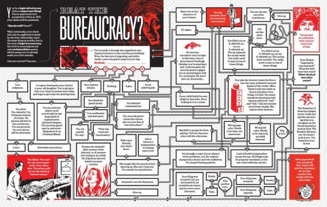 Can You Beat the Bureaucracy? 6