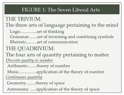 liberal-arts-fig1_1_.jpg