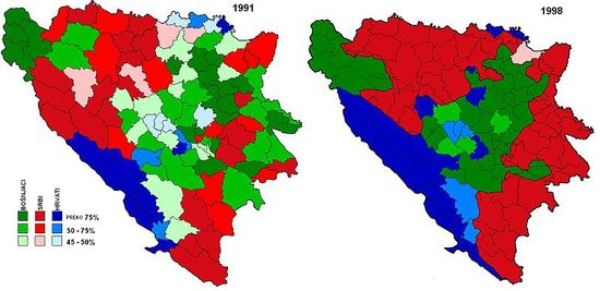 Ethnic distribution at the municipal level in Bosnia and Herzegovina before (1991) and after the war (1998)