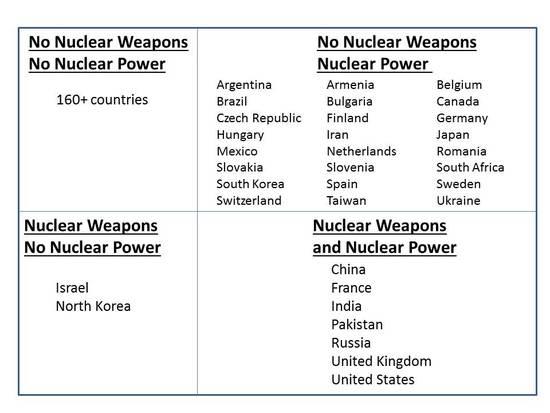 2013-02-20-NuclearGrid2_1_.jpg