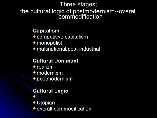 postmodernism-or-the-cultural-logic-of-late-4-728_1_.jpg
