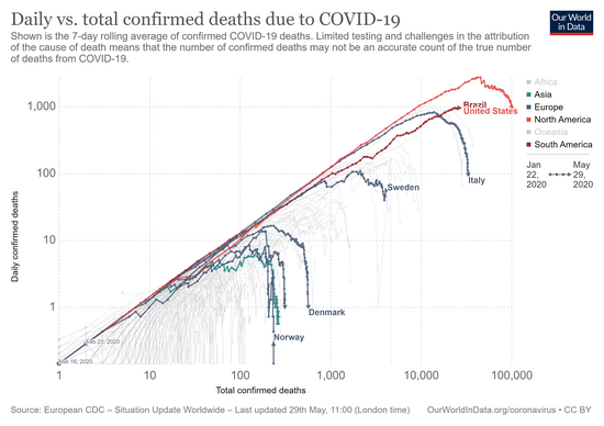 confirmed-covid-19-deaths-total-vs-daily1.png