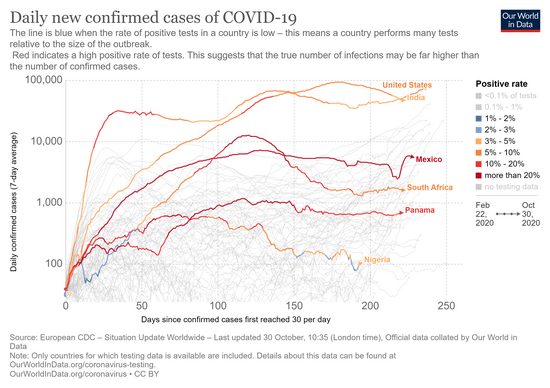 daily-new-confirmed-cases-of-covid-19-positive-rate.png