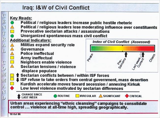 Military Intelligence Creed