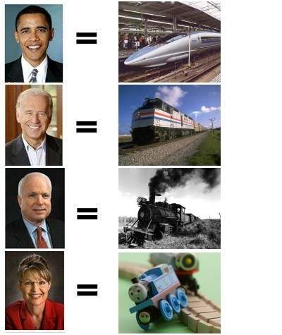 Candidates As Trains