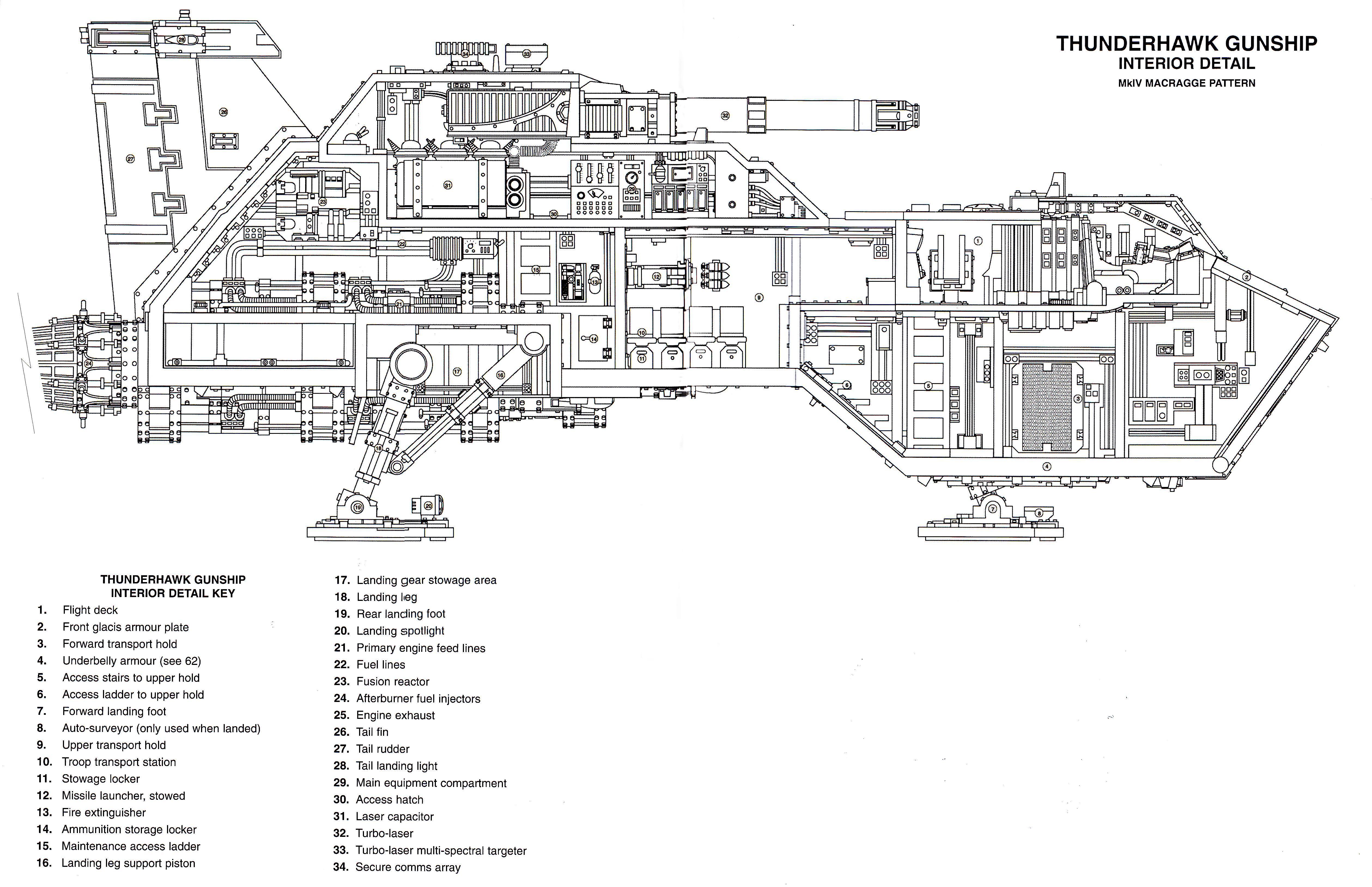Diagram Space Marines Thunderhawk