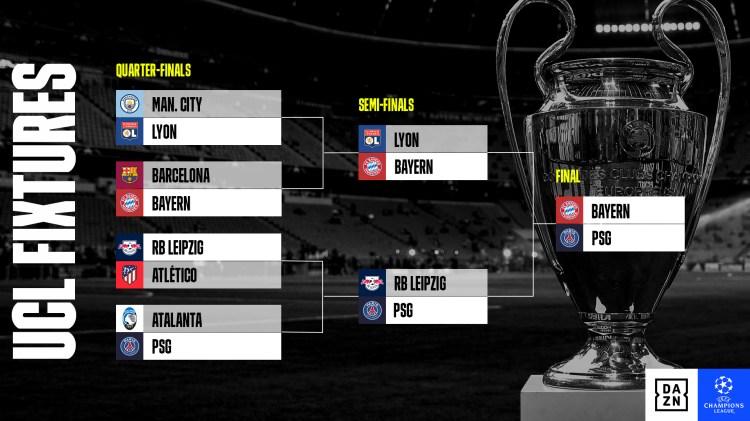 UEFA Champions League 2020: Schedule, bracket, teams, TV ...