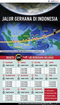 Wilayah di Indonesia yang Dilintasi Gerhana Matahari Total
