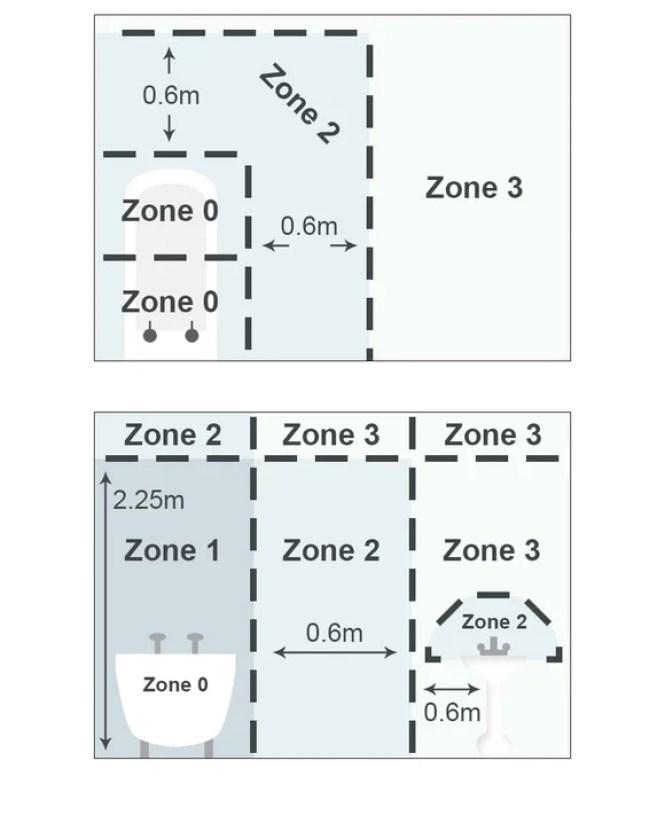 Bathroom Zone 3 bathroom lighting zones ip - bathroom design