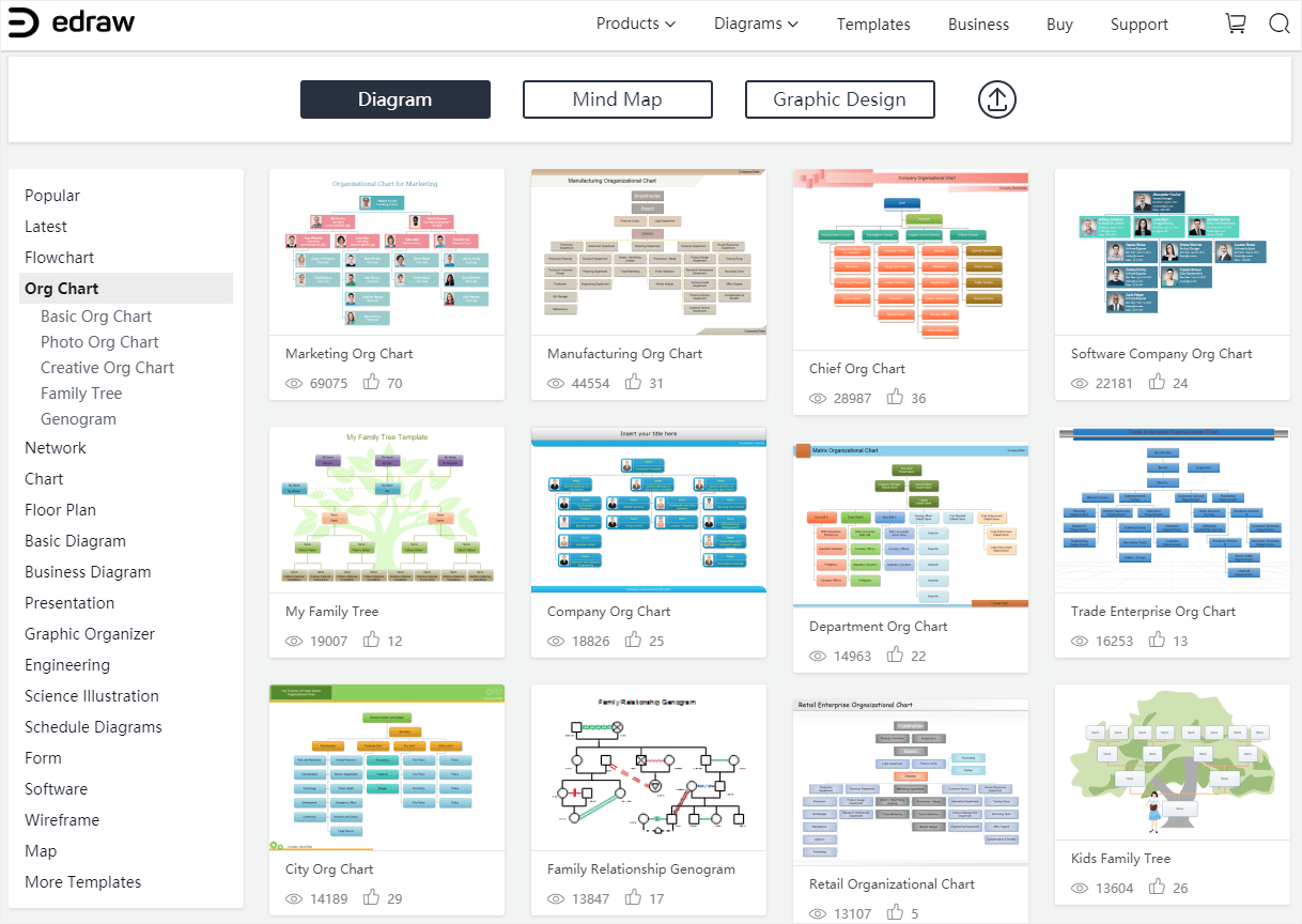 How To Create An Org Chart In Docs