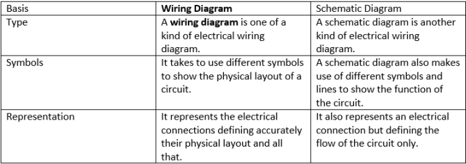 wiring diagram – a comprehensive guide  edrawmax online