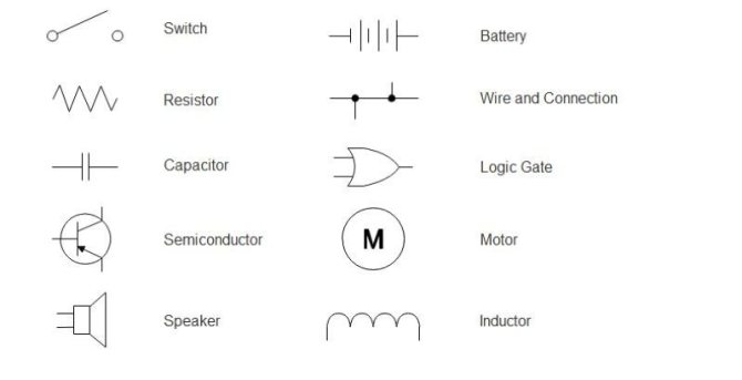 wiring diagram – a comprehensive guide  edrawmax online