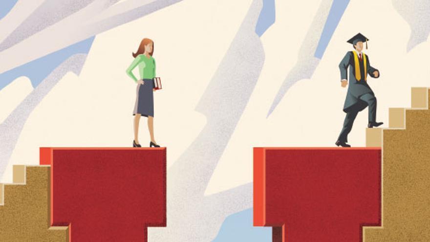 Gender_Gap
