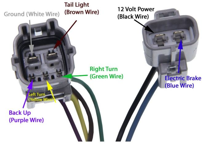 trailer wiring harness 2002 tundra  description wiring