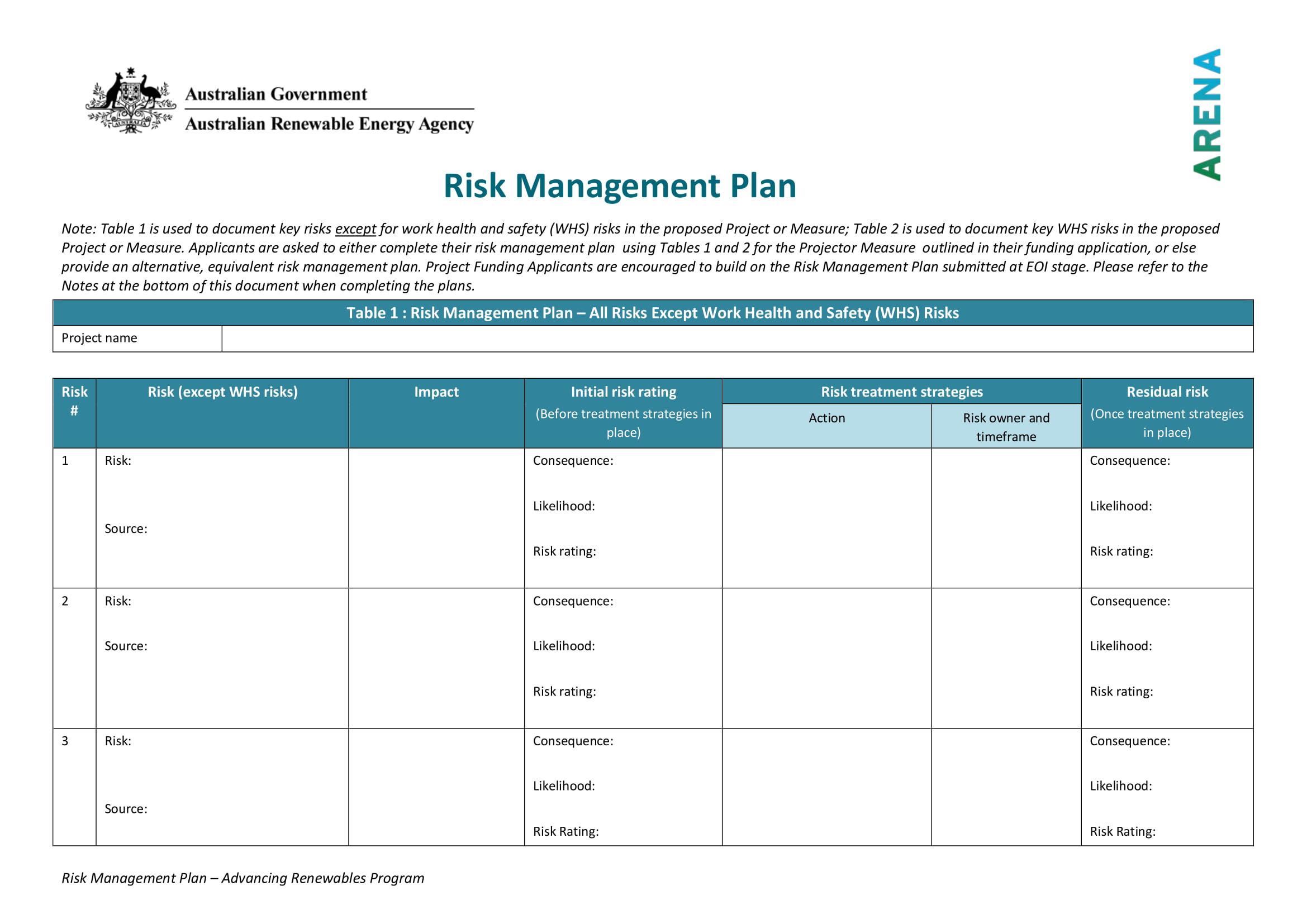 13 Risk Management Plan Examples