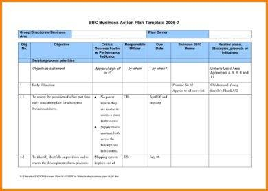 17 Business Action Plan Examples PDF Word Pages Examples