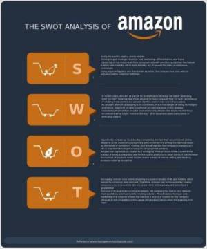 10 Retail SWOT Analysis Examples  PDF | Examples