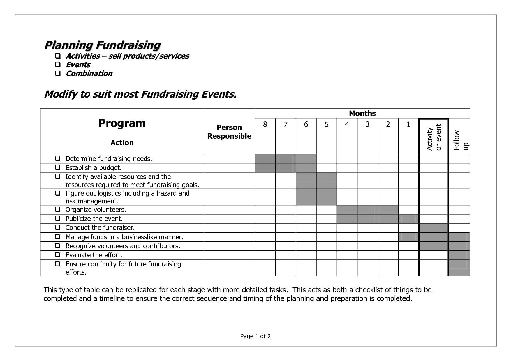 Nonprofit Fundraising Plan Template