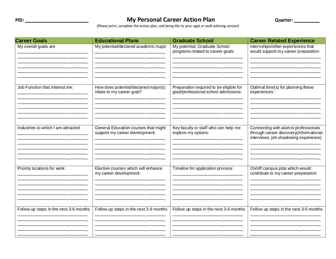 11 Personal Action Plan Examples In Pdf Word Docs Examples