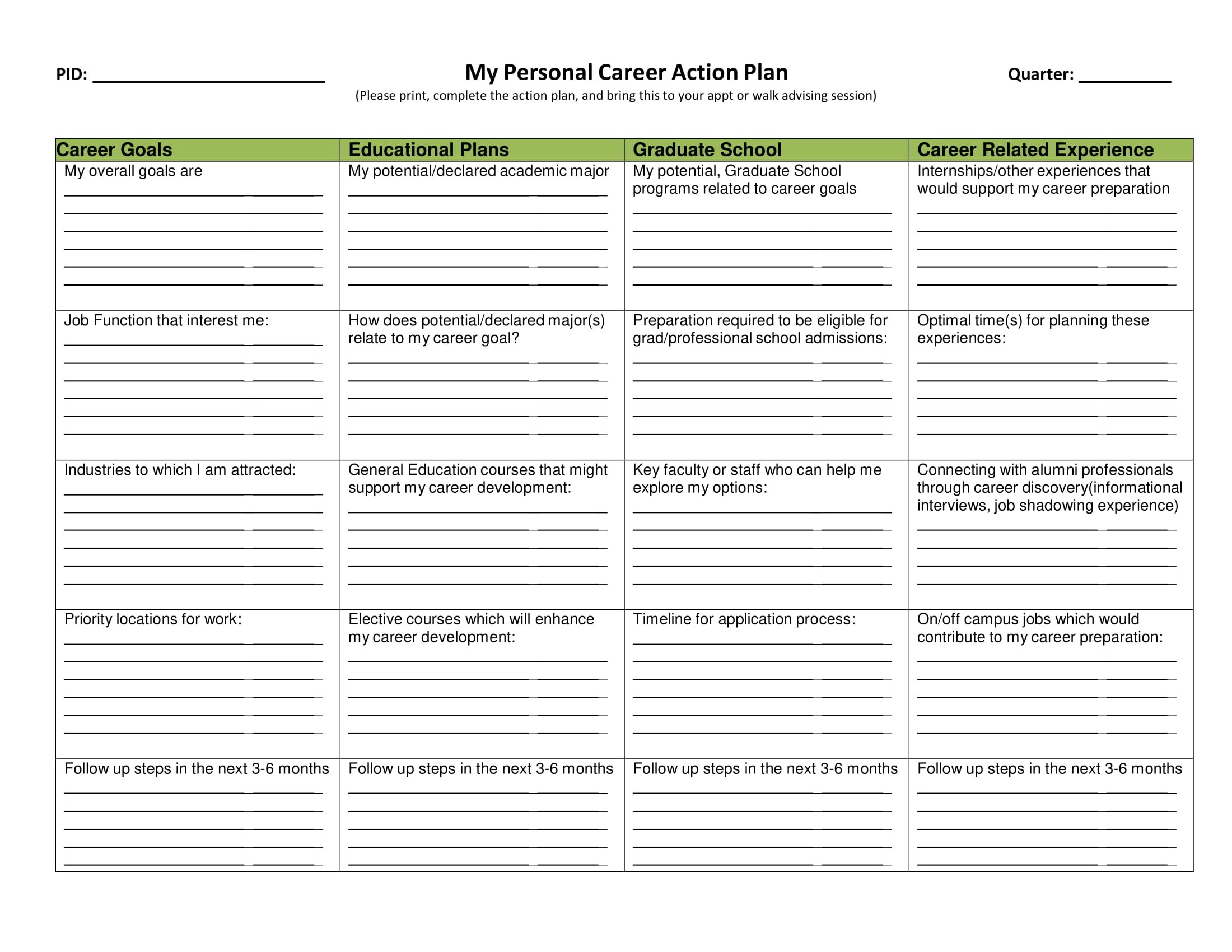 9 Career Action Plans