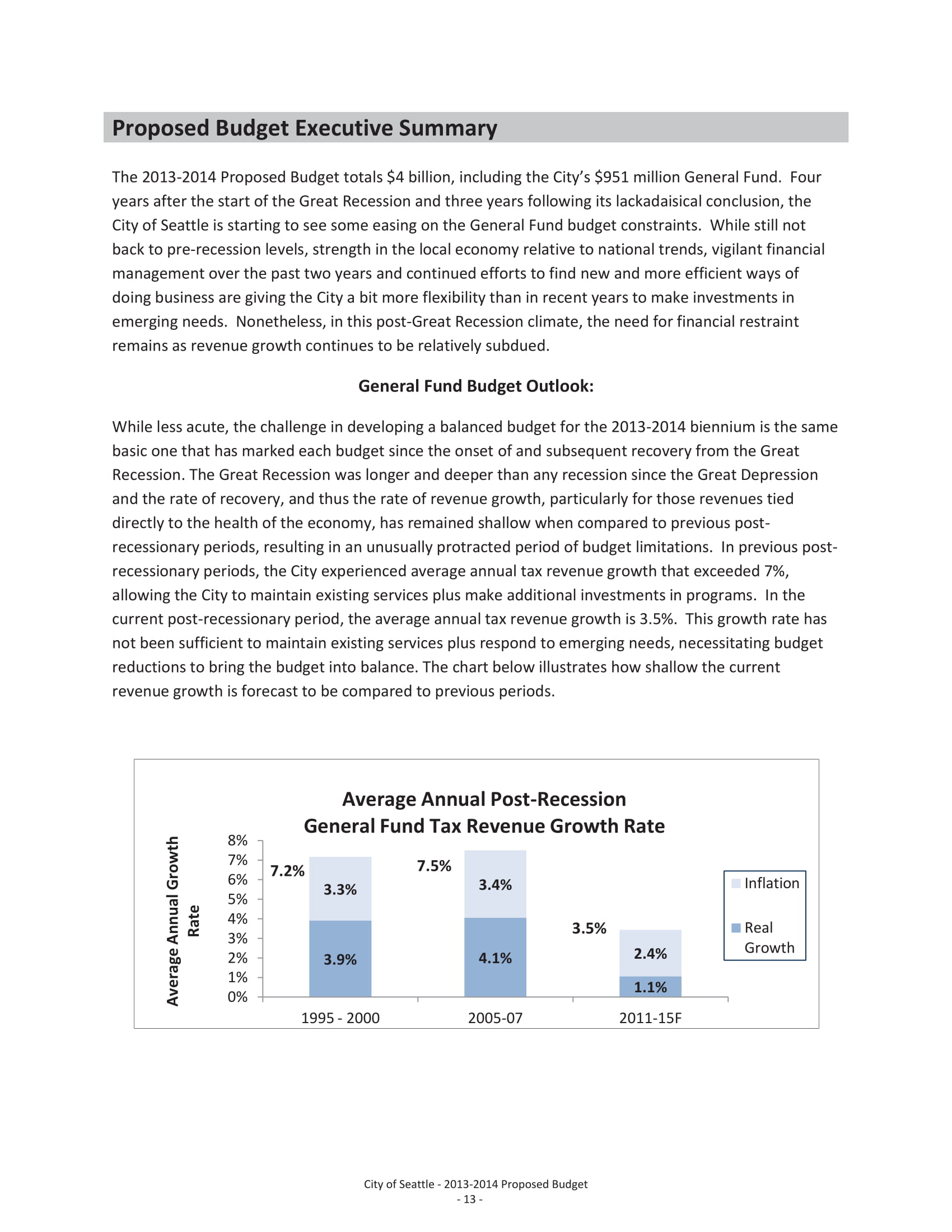 10 Budget Executive Summary Examples PDF Word Docs Examples