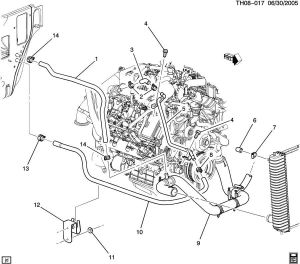 20042009 GMC Topkick Chevy Kodiak Heater Hose Inlet Hose 2 Clamps New 15088703 | Factory OEM Parts