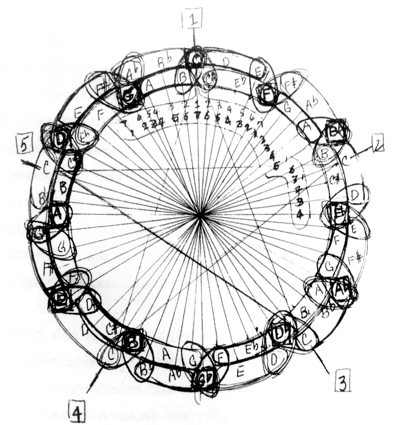 John Coltrane S Drawing Of The Mathematical Soul Of Music