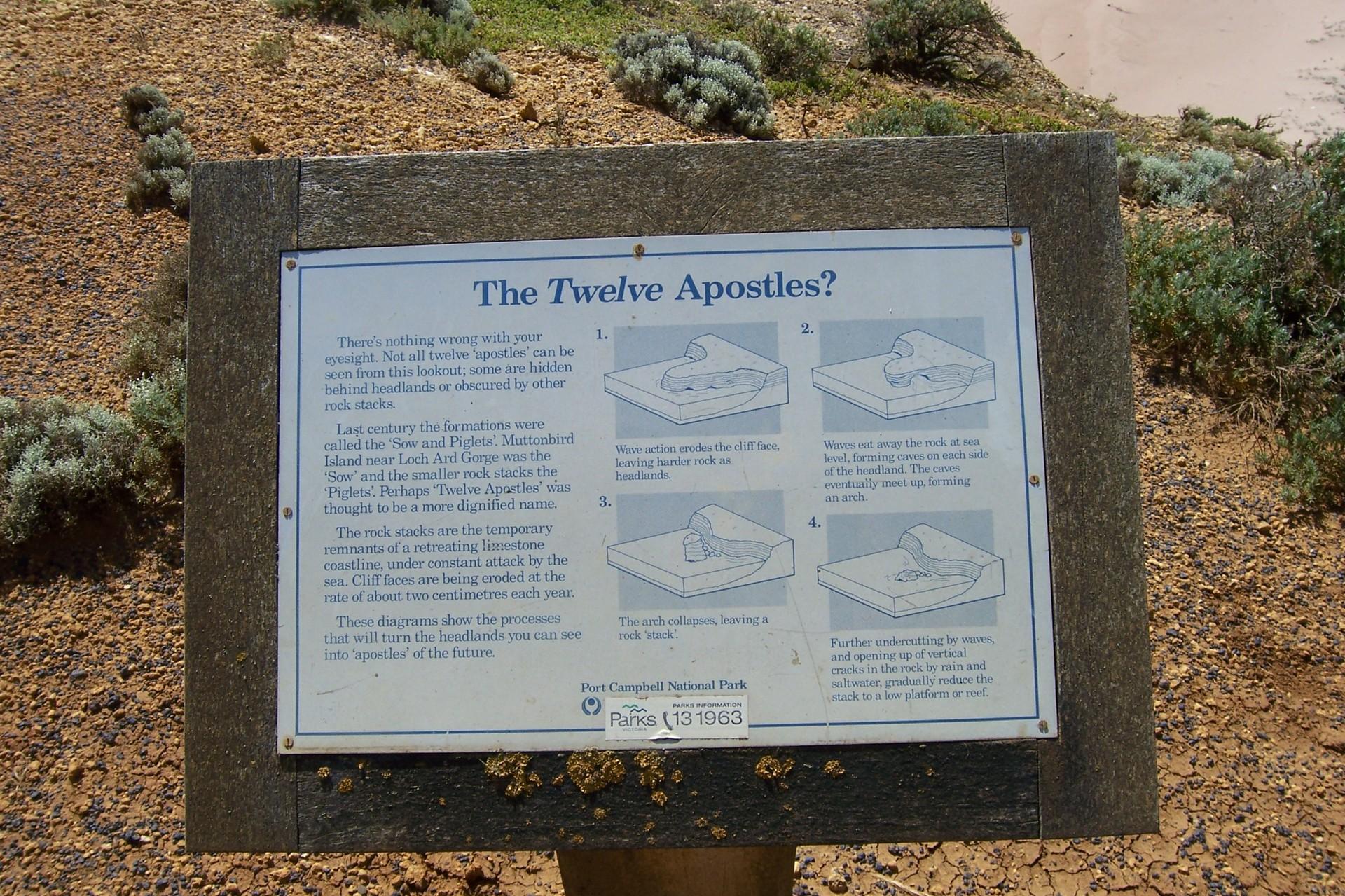 Twelve Apostles Sign