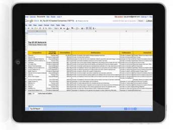 iPad Google Docs
