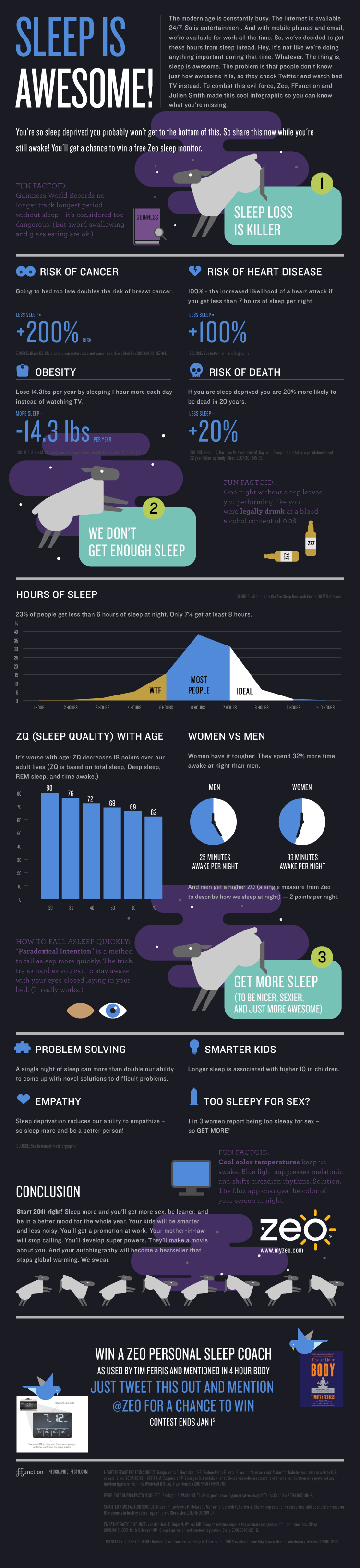 Infographic via www.fastcodesign.com