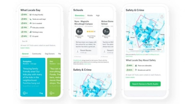 6-trulia-wants-to-help-judge-neighborhoods-813x457 Trulia is building the Netflix for neighborhoods Interior