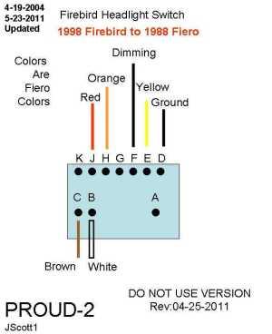Firebird  Camaro Headlight switch revisited  Pennock's