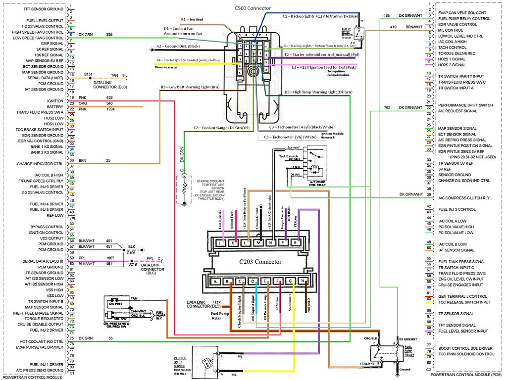 [WRG-3813] Gtp 3800 Series 2 Engine Diagram Supercharger