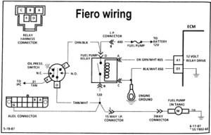 Pennock's Fiero Forum  More 34 DOHC wiring questions (by