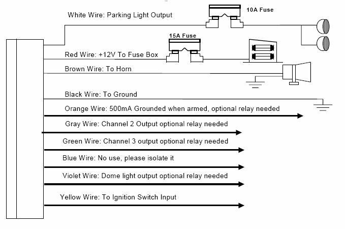 Falcon Car Alarm Wiring Diagram : Alpine sec wiring diagram images